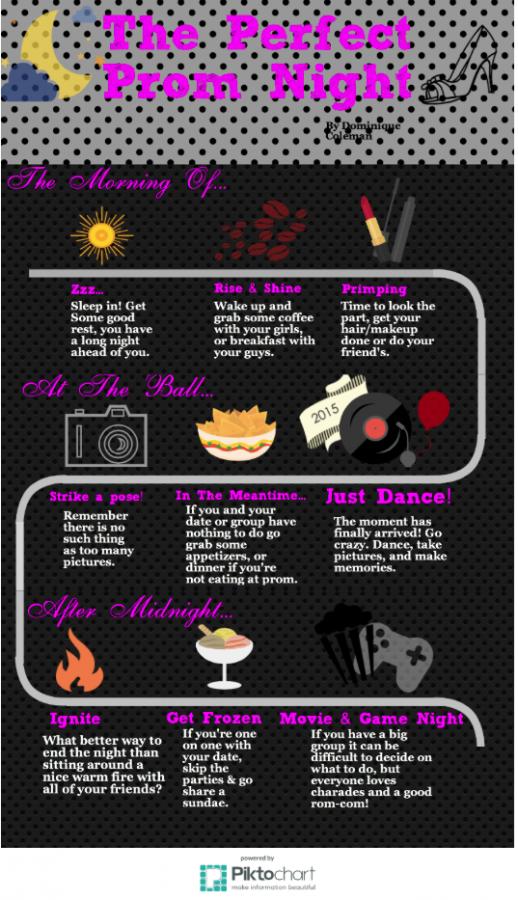 Dominique Prom infographic